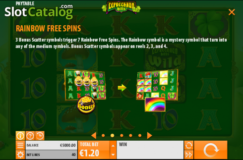 Paytable 2. Leprechaun Hills (Video Slot from Quickspin)