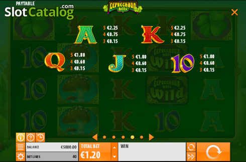 Paytable 4. Leprechaun Hills (Video Slot from Quickspin)
