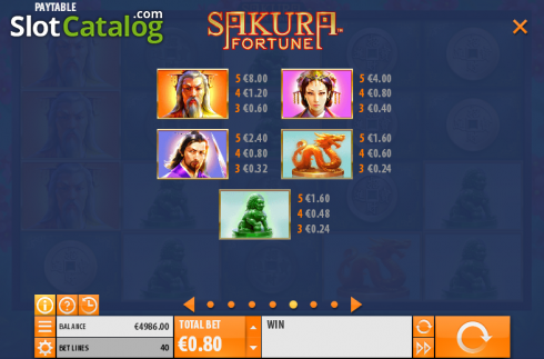 Betalingstabell 5. Sakura Fortune (Video Slot fra Quickspin)