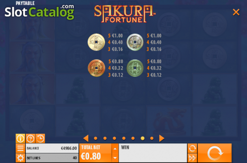 Betalingstabell 6. Sakura Fortune (Video Slot fra Quickspin)