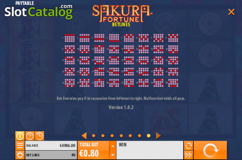 Betalingstabell 7. Sakura Fortune (Video Slot fra Quickspin)