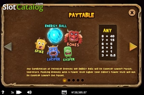 Paytable. Cubee (Video Slot from RTG)