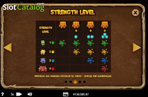 Strength Level. Cubee (Video Slot from RTG)