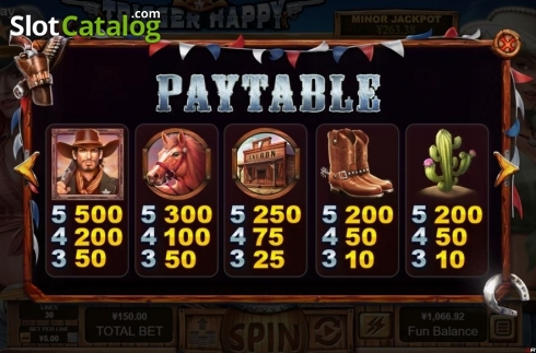 Paytable. Trigger Happy (Video Slot from RTG)