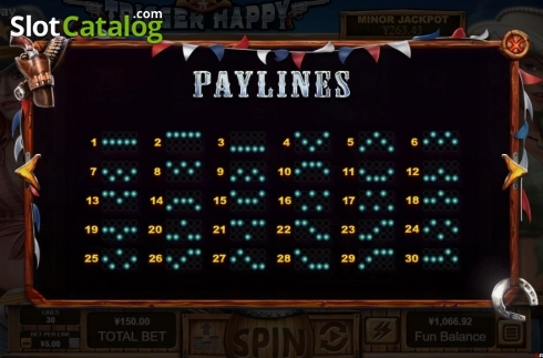 Paylines. Trigger Happy (Video Slot from RTG)