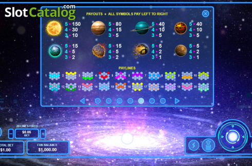 Paytable / Symbols. Pulsar (Video Slots from RTG)