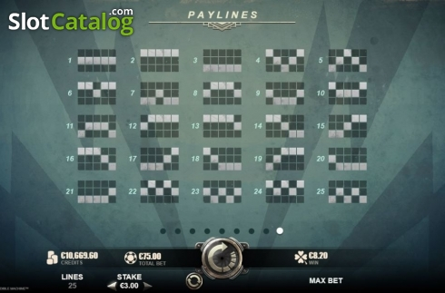 Paylines. Nikola Tesla's Incredible Machine (Video Slot from Rabcat)