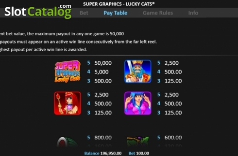 Paytable 1. Super Graphics Lucky Cats (Video Slot from Realistic)