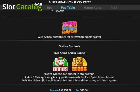 Features. Super Graphics Lucky Cats (Video Slot from Realistic)