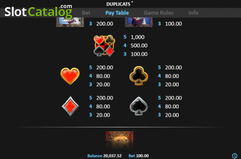 Paytable 2. Duplicats (Video Slots from Realistic)