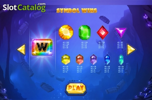 Paytable 4. Gemtastic (Video Slot from Red Tiger)
