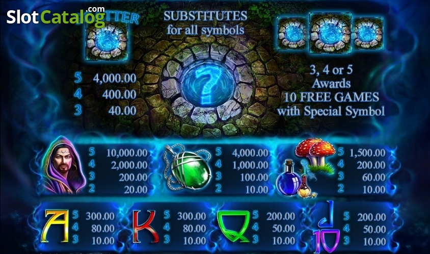 Wishing Well Slot Review, Bonus Codes & where to play from United Kingdom