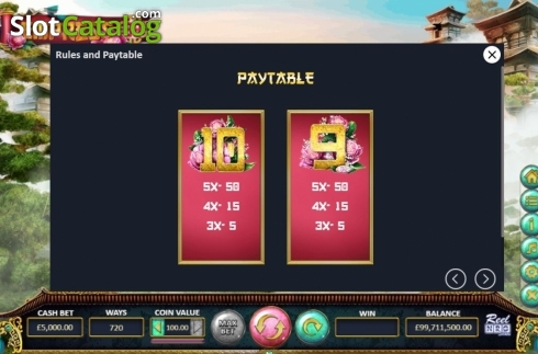 Paytable. Empress88 (Video Slot from ReelNRG)
