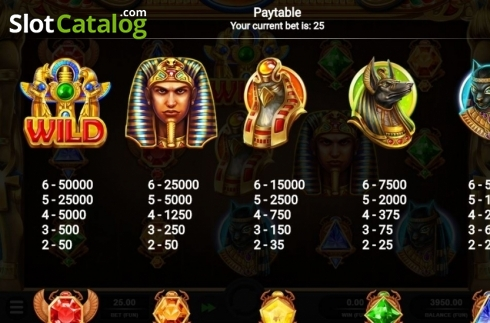 Paytable 1. King of Kings (Video Slot from Relax Gaming)