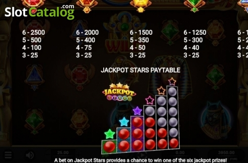 Paytable 2. King of Kings (Video Slot from Relax Gaming)