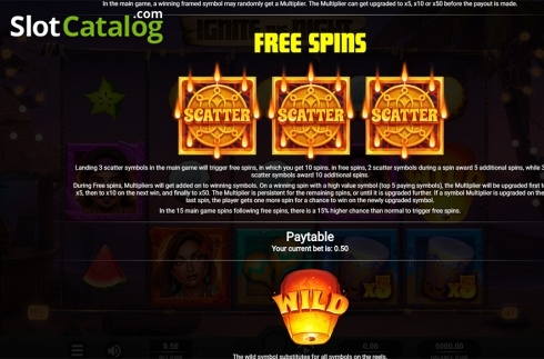Paytable 2. Ignite The Night (Video Slot from Relax Gaming)