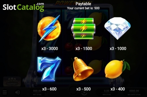 Paytable. Powerspin (Video Slot from Relax Gaming)