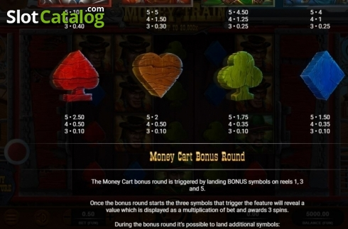 Paytable 2. Money Train (Relax Gaming) (Video Slot from Relax Gaming)