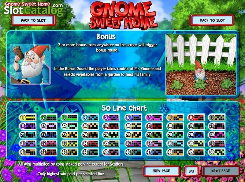 Gnome sweet home slot