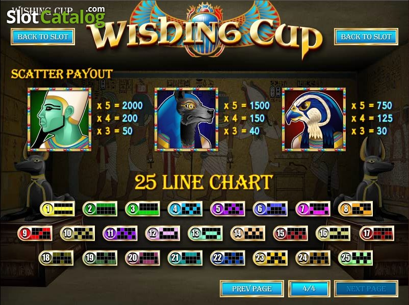 Wishing Cup Slot - Play Rival Gaming Slots for Free