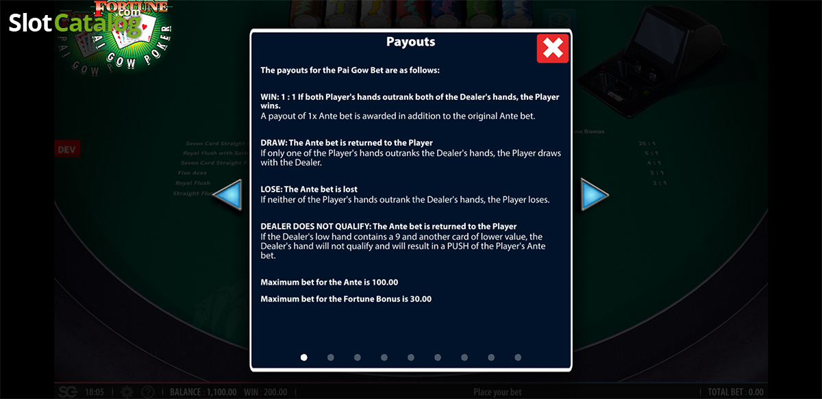 Play games online win real money