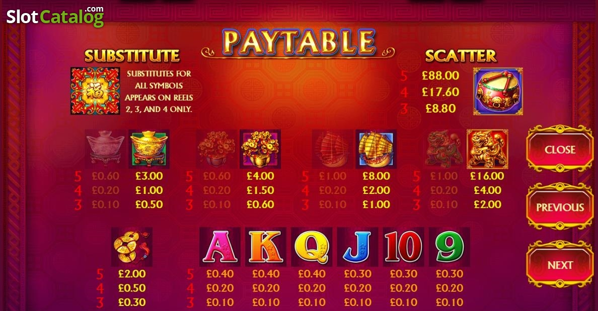 Las vegas casino usa online