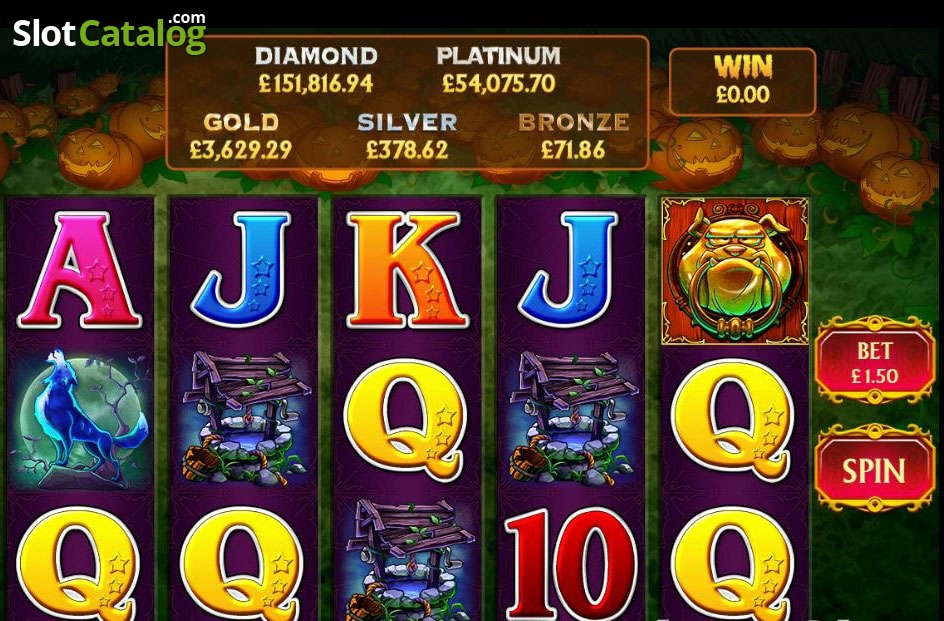 android casino echtgeld bonus ohne einzahlung
