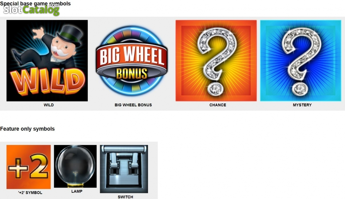 Best pokies mobile canada players