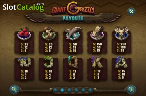Paytable. Giant Grizzly (Video Slot from SUNFOX Games)