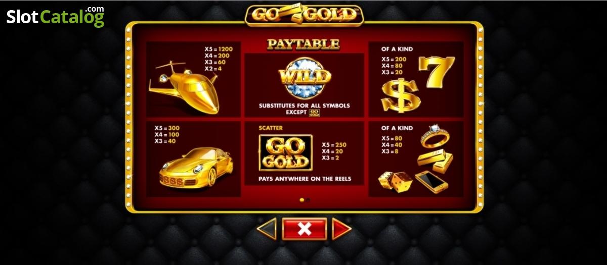 Bally online free slots