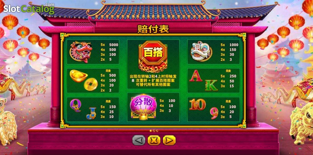 Spiele Bao Zhu Xuan Tian - Video Slots Online