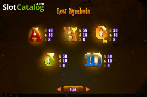 Paytable 2. Spinoween (Video Slot from Spinomenal)
