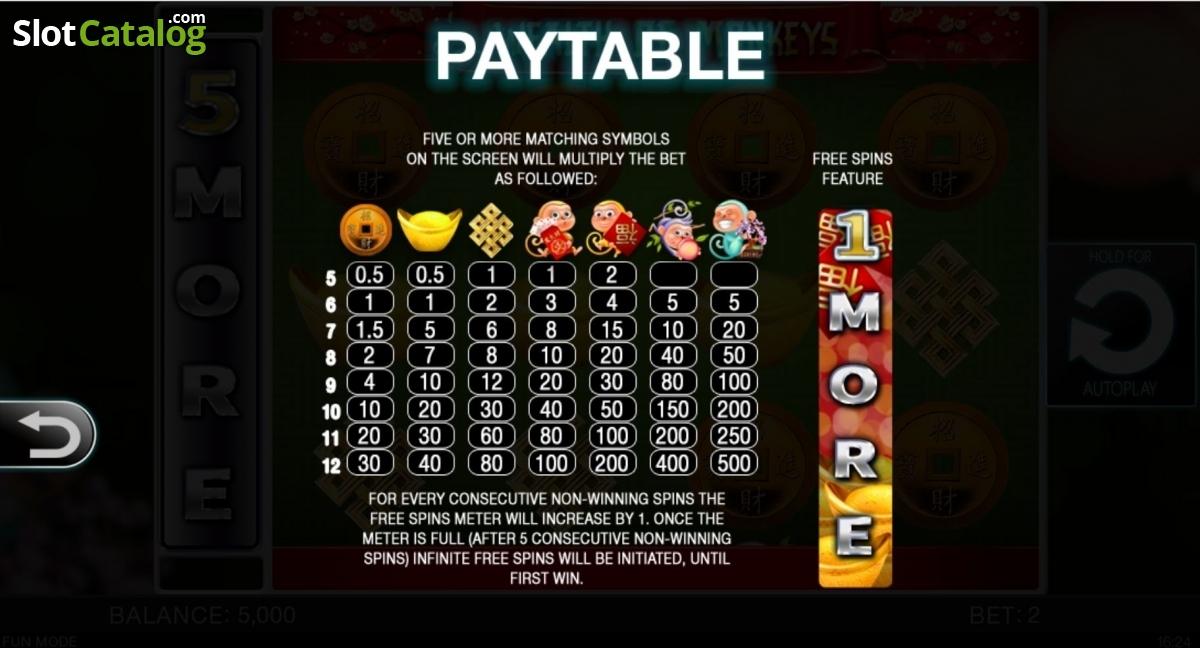 comeon casino no deposit bonus codes 2019