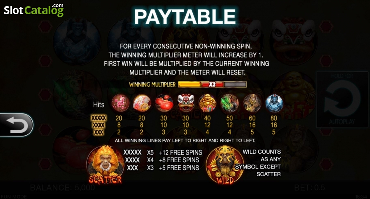 Year of the Monkey Slot - Play the Online Slot for Free