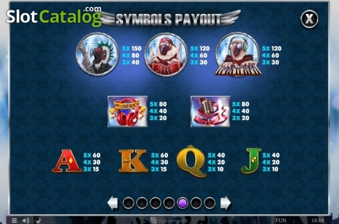 Tela5. Parrots Rock (Slot de video a partir de Spinomenal)
