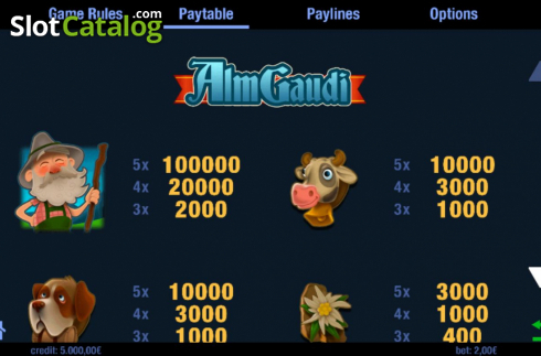 Paytable 1. Alm Gaudi (Video Slots from Swintt)