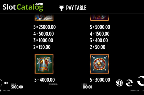 Paytable 1. Sword Of Khans (Video Slots from Thunderkick)