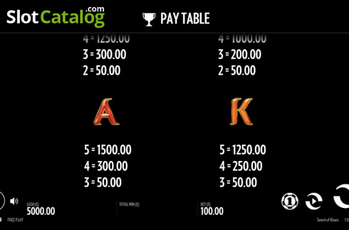 Paytable 2. Sword Of Khans (Video Slots from Thunderkick)