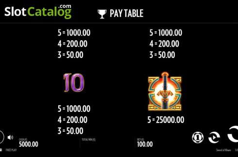 Paytable 3. Sword Of Khans (Video Slots from Thunderkick)