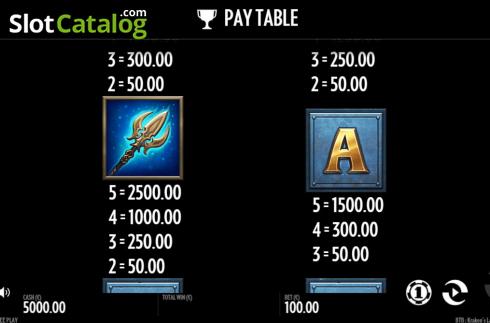 Spiele Beat The Beast Krakens Lair - Video Slots Online