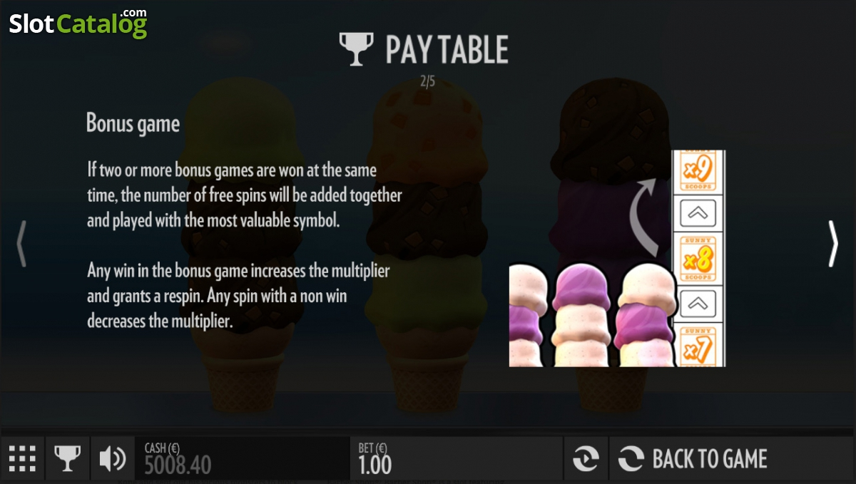 Sunny Scoops Slots - Read the Review and Play for Free