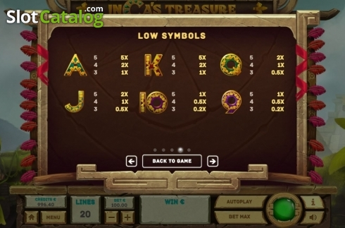 Paytable 2. Inca's Treasure (Video Slot from Tom Horn Gaming)