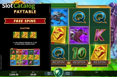 Paytable 1. Bookie of Odds (Video Slot from Triple Edge Studios)