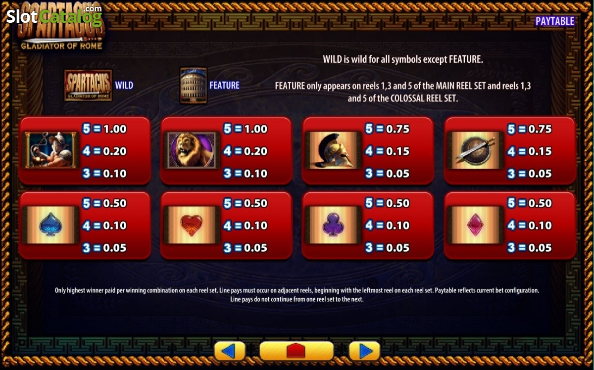 Gaminator free slots