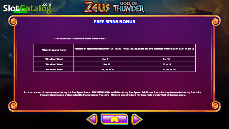 Zeus God of Thunder Slot Review, Bonus Codes & where to play from United  Kingdom