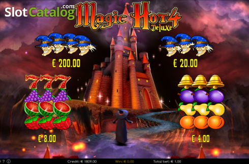Paytable. Magic Hot 4 Deluxe (Video Slot from Wazdan)