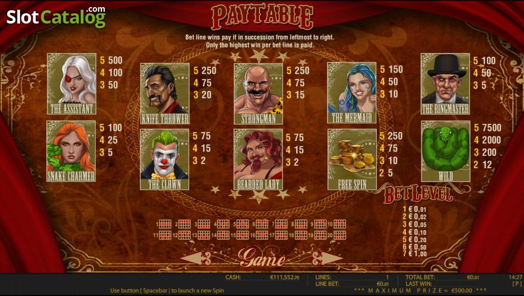 Freaky Casino Bonuses