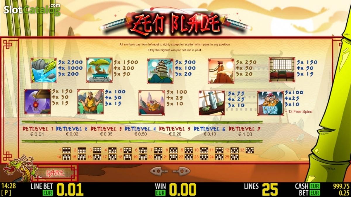 Игровой автомат ацтек голд бесплатно