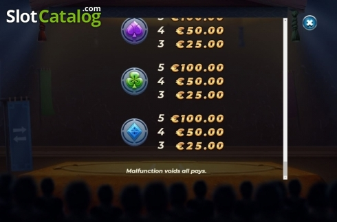 Paytable 4. Yokozuna Clash (Video Slots from Yggdrasil)