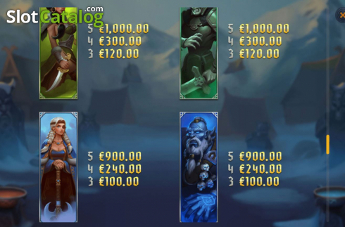 Paytable 2. Age of Asgard (Video Slots from Yggdrasil)